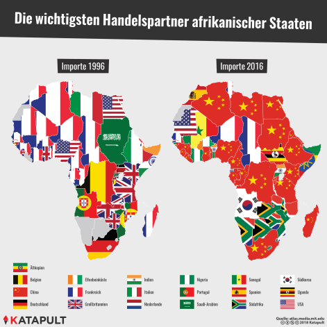 Die_wichtigsten_Handelspartner_afrikanischer_Staaten_1996_2016-01